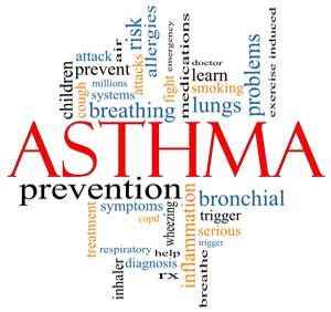 when asthma attacks - the treatments